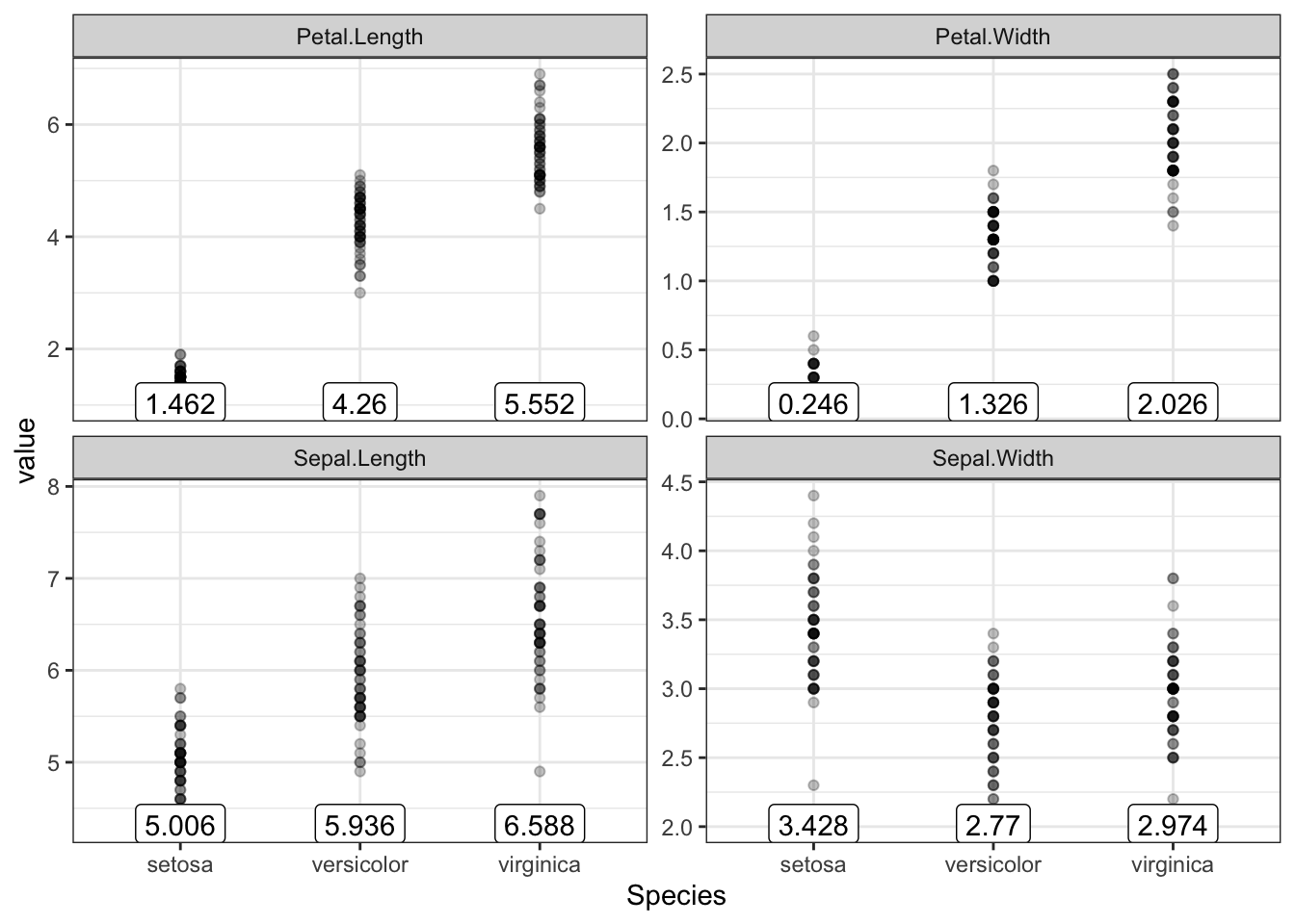 How to float ggplot2's geom_label()